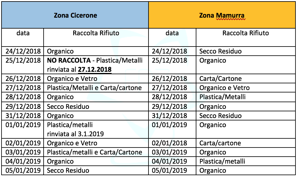 Calendario Raccolta Differenziata Reggio Calabria.Formia Modifica Il Calendario Per La Raccolta Differenziata
