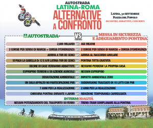 no-corridoio-roma-latina