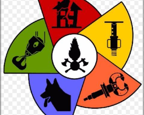 Simbolo dell'Usar