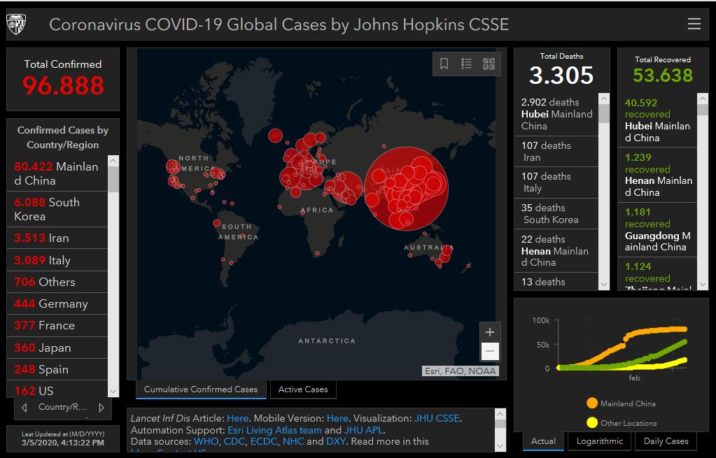 contagi coronavirus in tempo reale