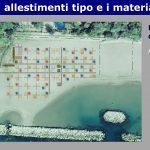 Formia Tipologia di allestimento in spiaggia